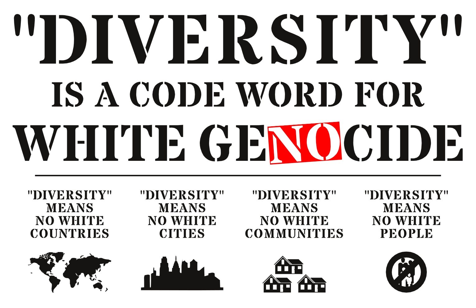 sample - diacwfwg means no white countries, cities, coummunities, people - sign - 11x17